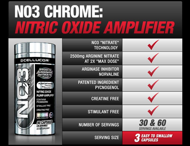 NO3 Chrome: Nitric Oxide Amplifier